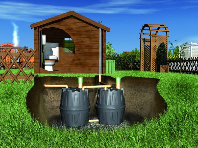 Какой септик для загородного дома выбрать?